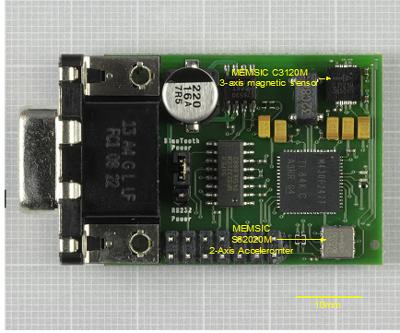 Figure 1: MEMSIC eval board
